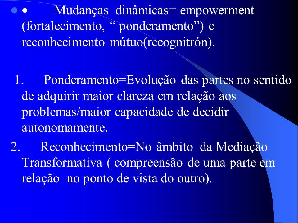 Mudanças dinâmicas= empowerment (fortalecimento, ponderamento) e reconhecimento mútuo(recognitrón).