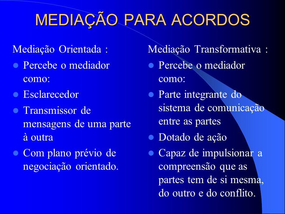 MEDIAÇÃO PARA ACORDOS Mediação Orientada : Percebe o mediador como: Esclarecedor Transmissor de mensagens de uma parte à outra Com plano prévio de negociação orientado.