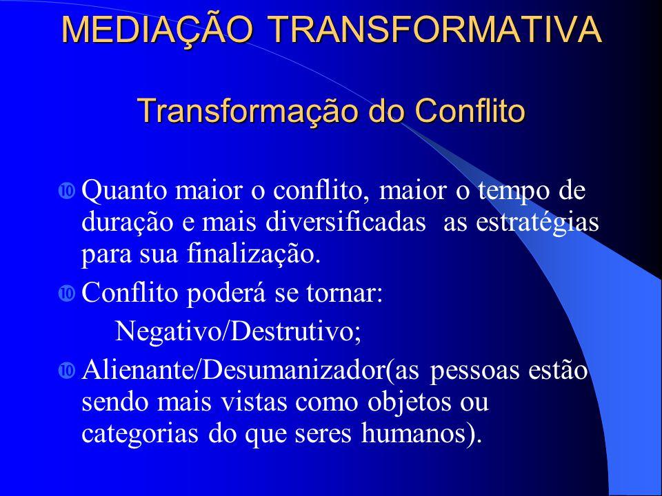 MEDIAÇÃO TRANSFORMATIVA Transformação do Conflito Quanto maior o conflito, maior o tempo de duração e mais diversificadas as estratégias para sua finalização.