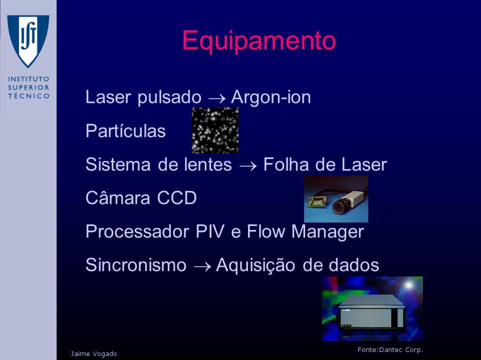 Jaime Vogado Equipamento Laser pulsado Argon-ion Partículas Sistema de lentes Folha de Laser Câmara CCD Processador PIV e Flow Manager Sincronismo Aqu