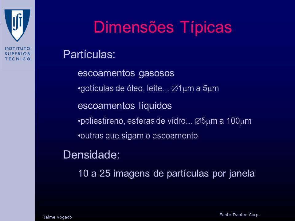 Jaime Vogado Dimensões Típicas Partículas: escoamentos gasosos gotículas de óleo, leite... 1 m a 5 m escoamentos líquidos poliestireno, esferas de vid