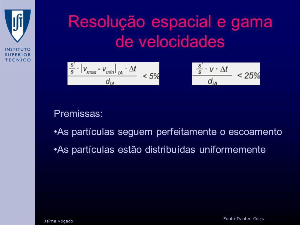 Resolução espacial e gama de velocidades Fonte:Dantec Corp. Jaime Vogado Premissas: As partículas seguem perfeitamente o escoamento As partículas estã