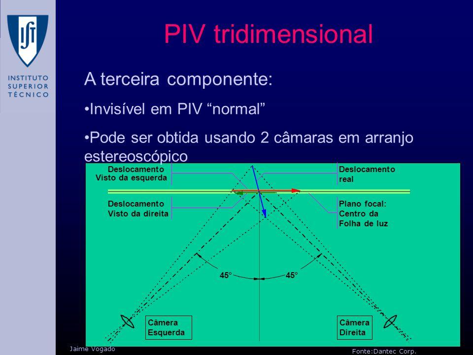 PIV tridimensional A terceira componente: Invisível em PIV normal Pode ser obtida usando 2 câmaras em arranjo estereoscópico 45° Deslocamento real Des