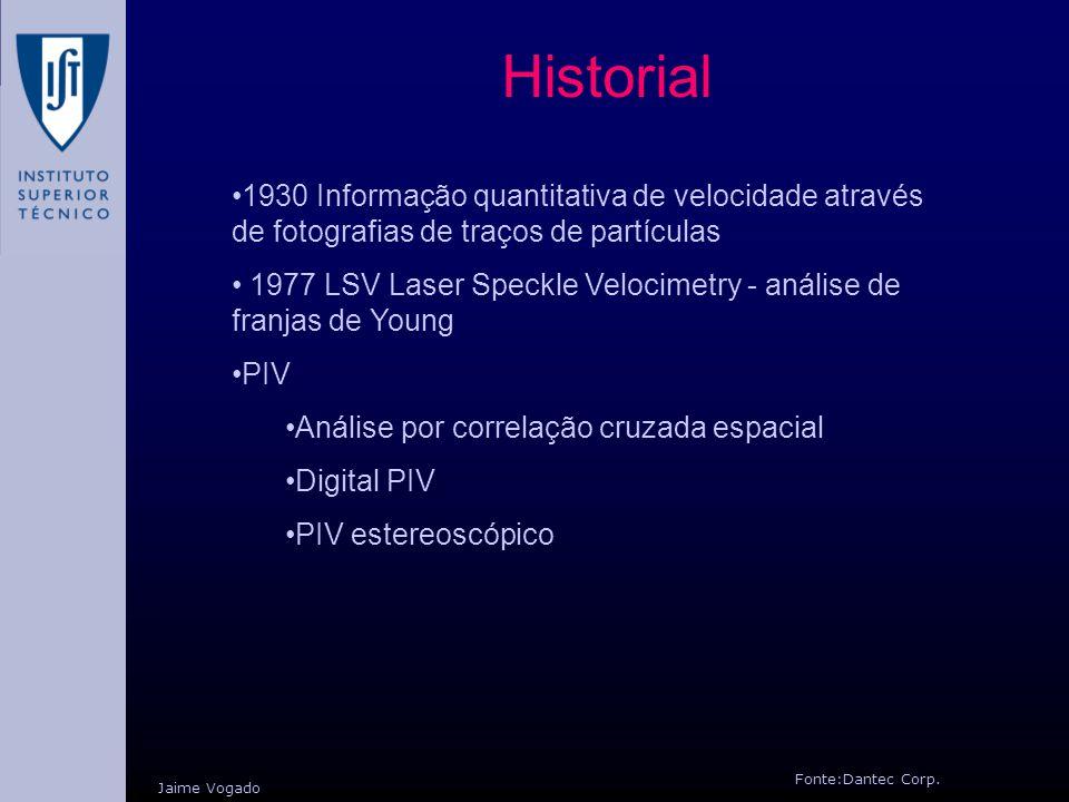 Historial 1930 Informação quantitativa de velocidade através de fotografias de traços de partículas 1977 LSV Laser Speckle Velocimetry - análise de fr