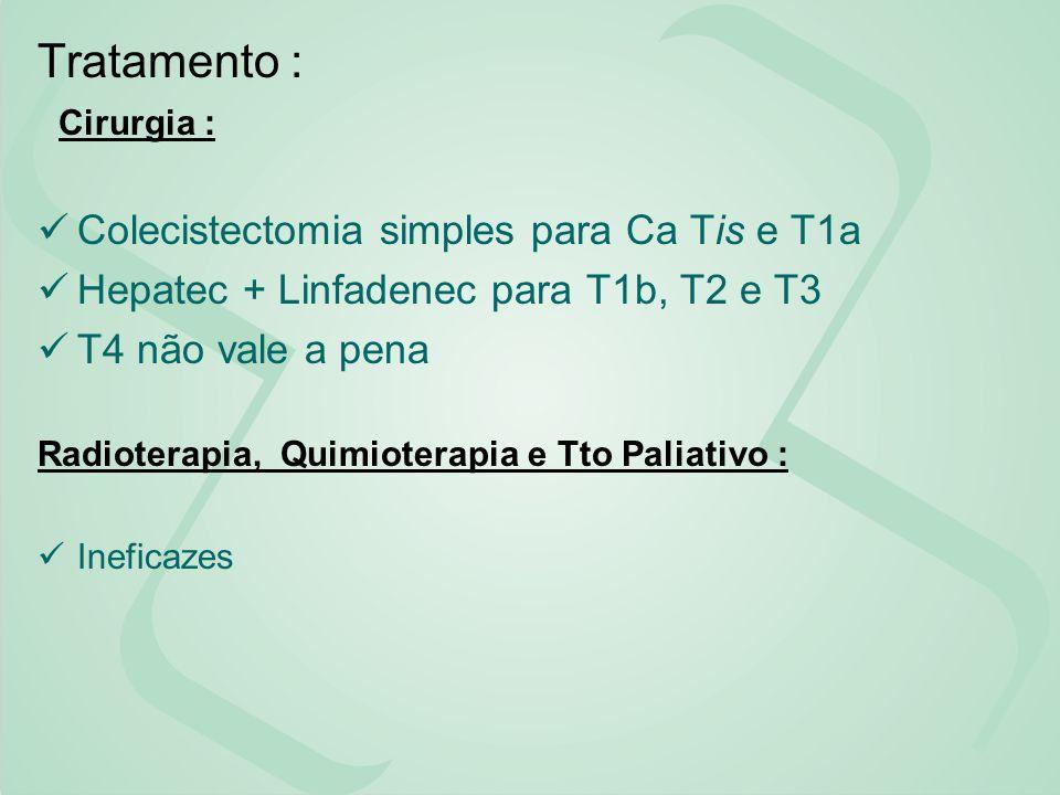 Tratamento : Cirurgia : Colecistectomia simples para Ca Tis e T1a Hepatec + Linfadenec para T1b, T2 e T3 T4 não vale a pena Radioterapia, Quimioterapi