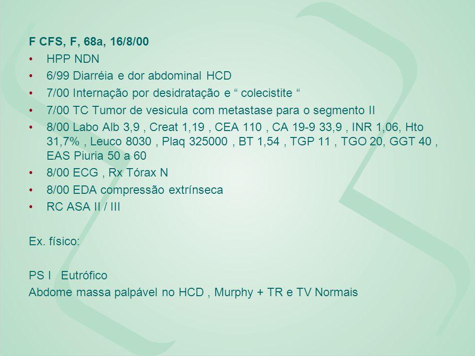 F CFS, F, 68a, 16/8/00 HPP NDN 6/99 Diarréia e dor abdominal HCD 7/00 Internação por desidratação e colecistite 7/00 TC Tumor de vesicula com metastas