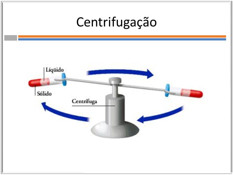 Filtração Simples É utilizada para se separar substâncias heterogêneas sólido-líquido.