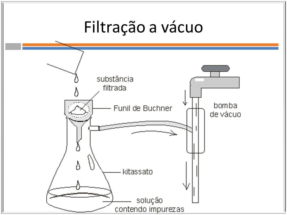 Funil de separação É utilizado para separar misturas de 2 ou mais líquidos imiscíveis.