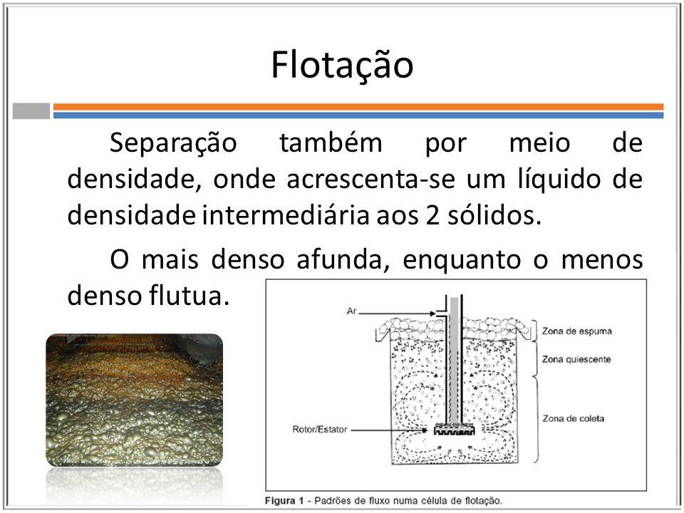 Sifonação Separação líquido-líquido ou sólido- líquido, onde o líquido do recipiente mais alto escorre para o recipiente mais baixo.