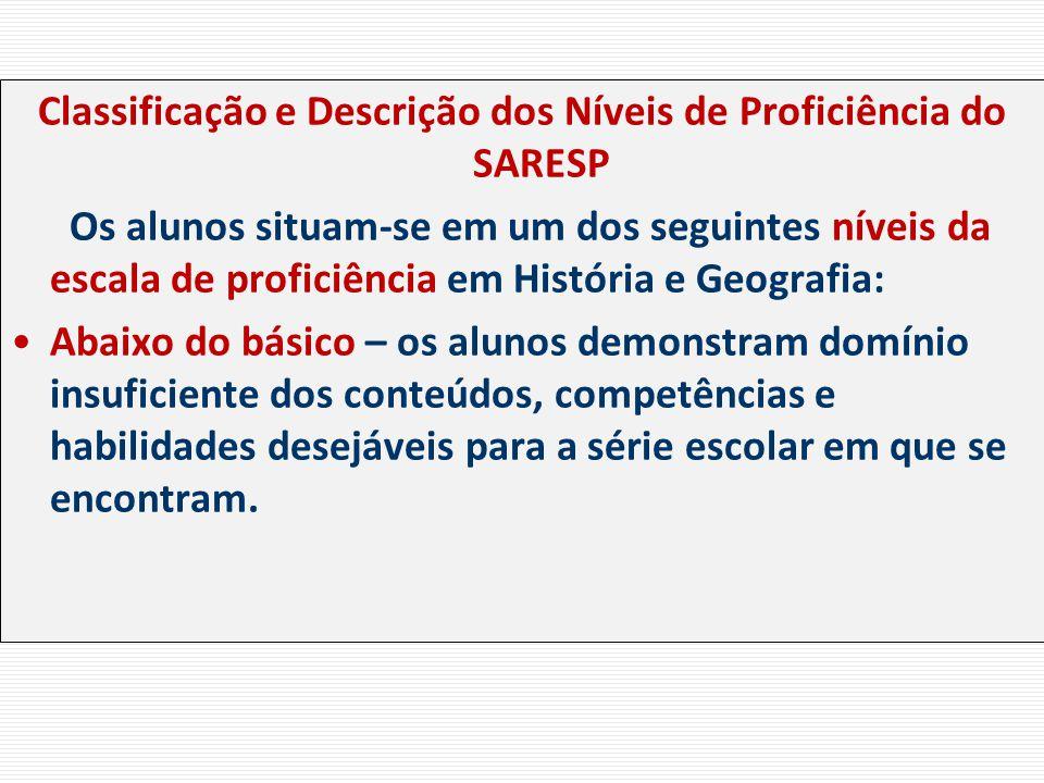 Classificação e Descrição dos Níveis de Proficiência do SARESP Os alunos situam-se em um dos seguintes níveis da escala de proficiência em História e