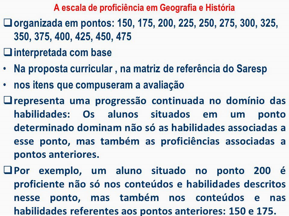 A escala de proficiência em Geografia e História organizada em pontos: 150, 175, 200, 225, 250, 275, 300, 325, 350, 375, 400, 425, 450, 475 interpreta