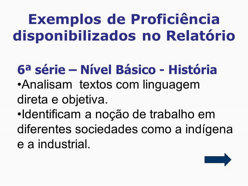 Exemplos de Proficiência disponibilizados no Relatório 6ª série – Nível Básico - História Analisam textos com linguagem direta e objetiva. Identificam