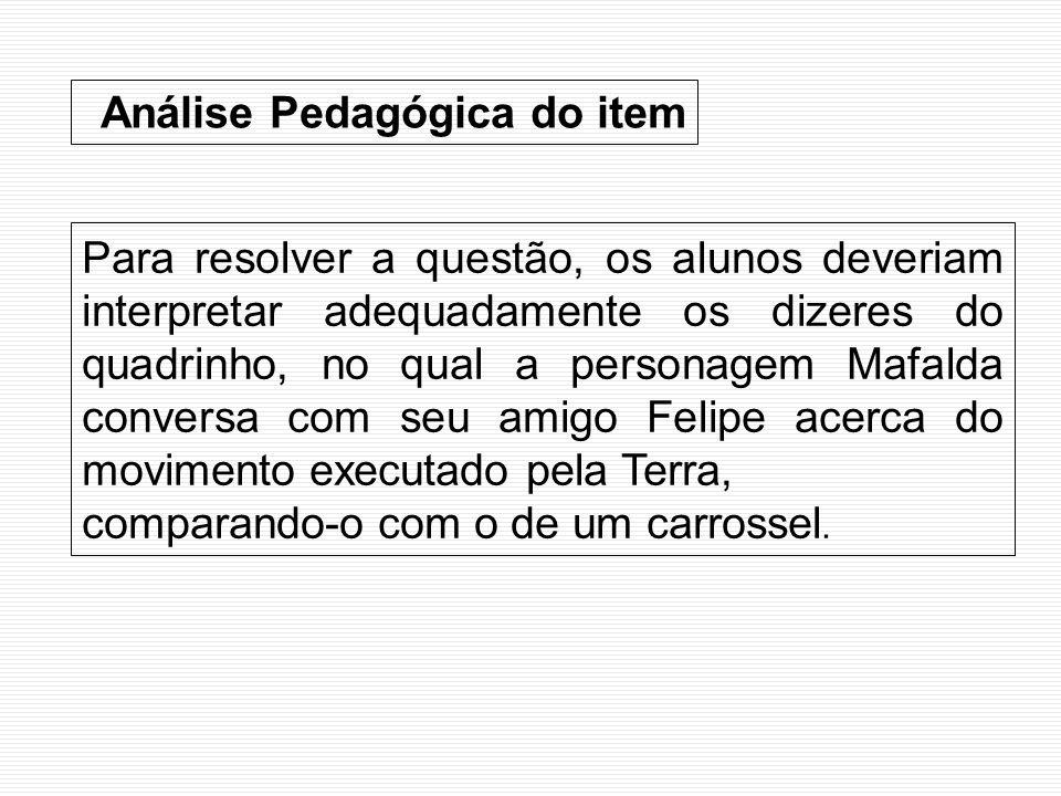 Análise Pedagógica do item Para resolver a questão, os alunos deveriam interpretar adequadamente os dizeres do quadrinho, no qual a personagem Mafalda