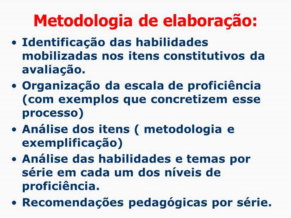 Metodologia de elaboração: Identificação das habilidades mobilizadas nos itens constitutivos da avaliação. Organização da escala de proficiência (com