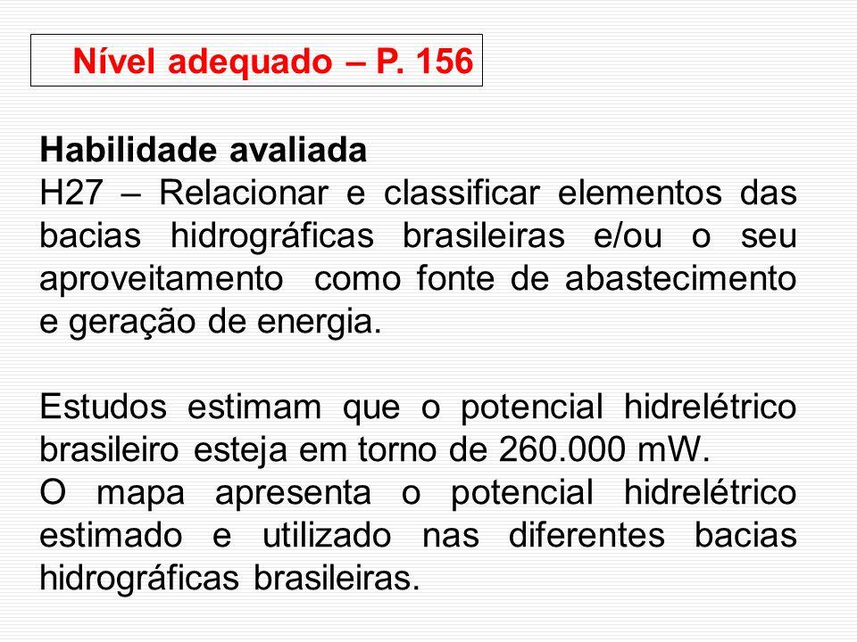 Nível adequado – P. 156 Habilidade avaliada H27 – Relacionar e classificar elementos das bacias hidrográficas brasileiras e/ou o seu aproveitamento co