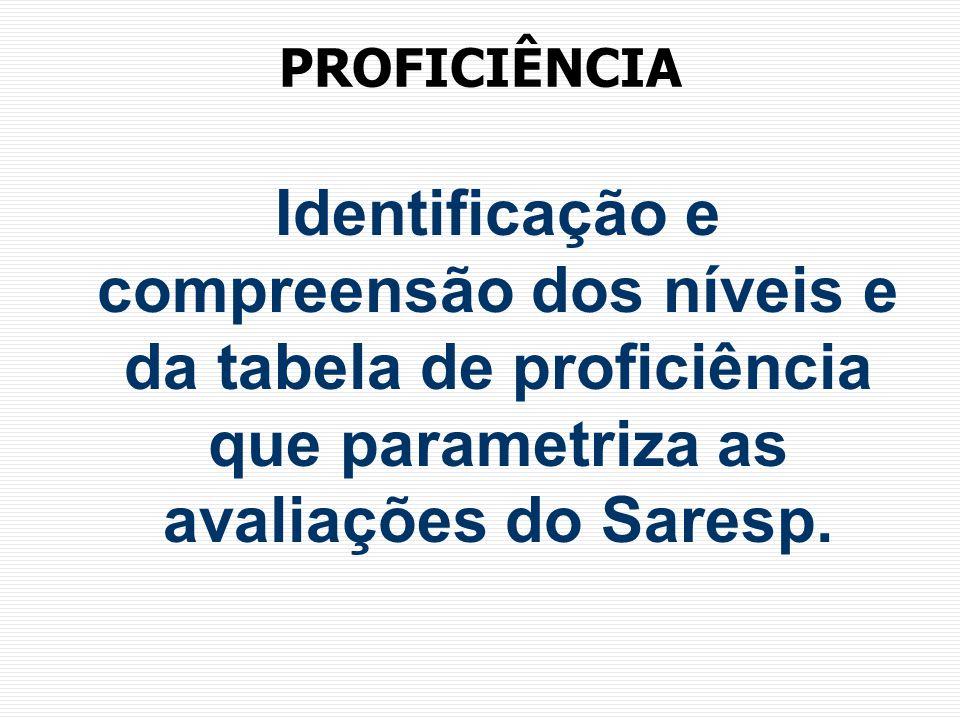 PROFICIÊNCIA Identificação e compreensão dos níveis e da tabela de proficiência que parametriza as avaliações do Saresp.