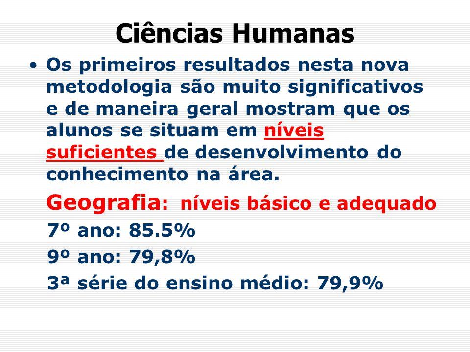 Ciências Humanas Os primeiros resultados nesta nova metodologia são muito significativos e de maneira geral mostram que os alunos se situam em níveis suficientes de desenvolvimento do conhecimento na área.