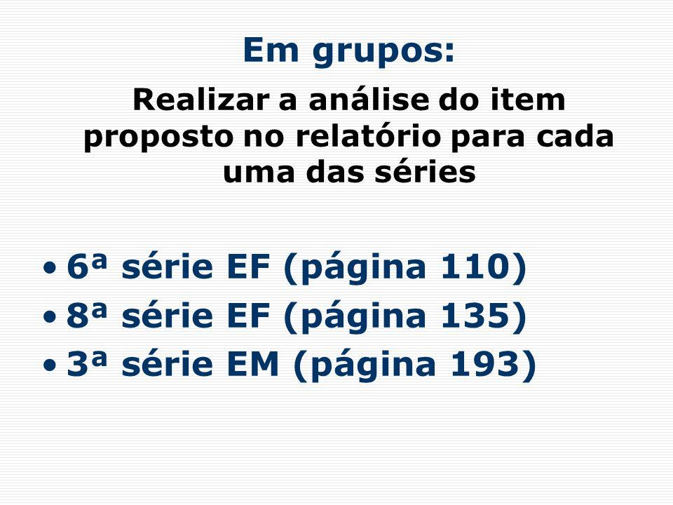 Em grupos: Realizar a análise do item proposto no relatório para cada uma das séries 6ª série EF (página 110) 8ª série EF (página 135) 3ª série EM (pá