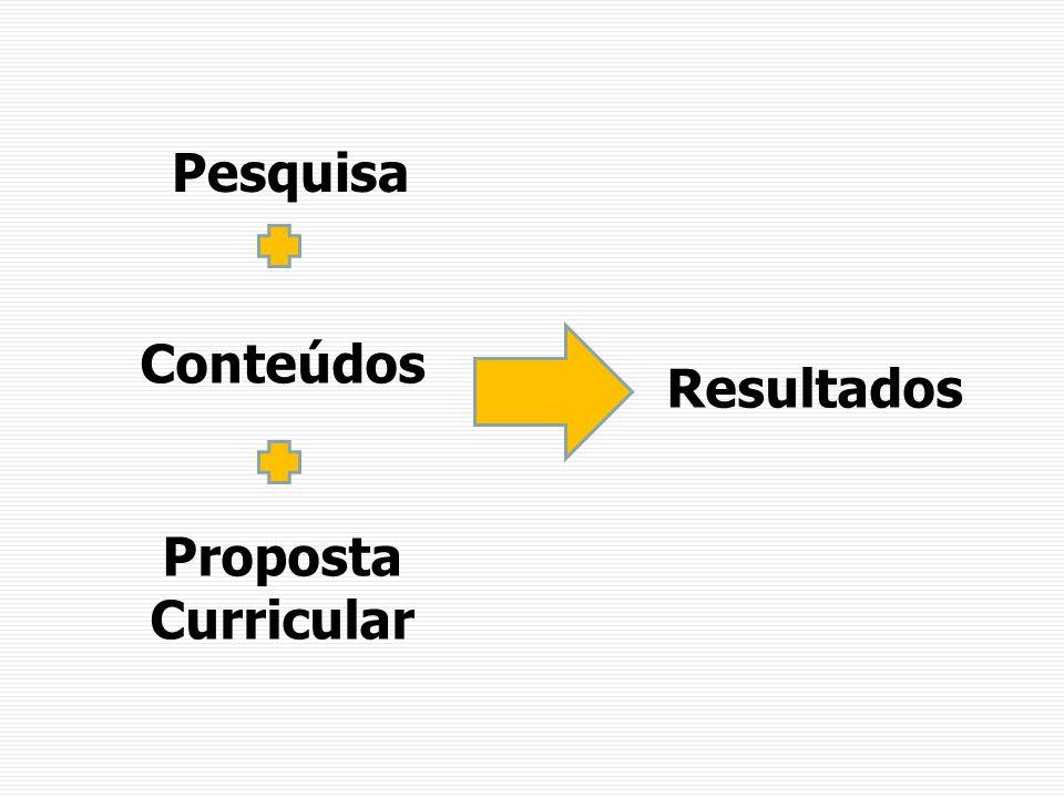 Pesquisa Conteúdos Proposta Curricular Resultados