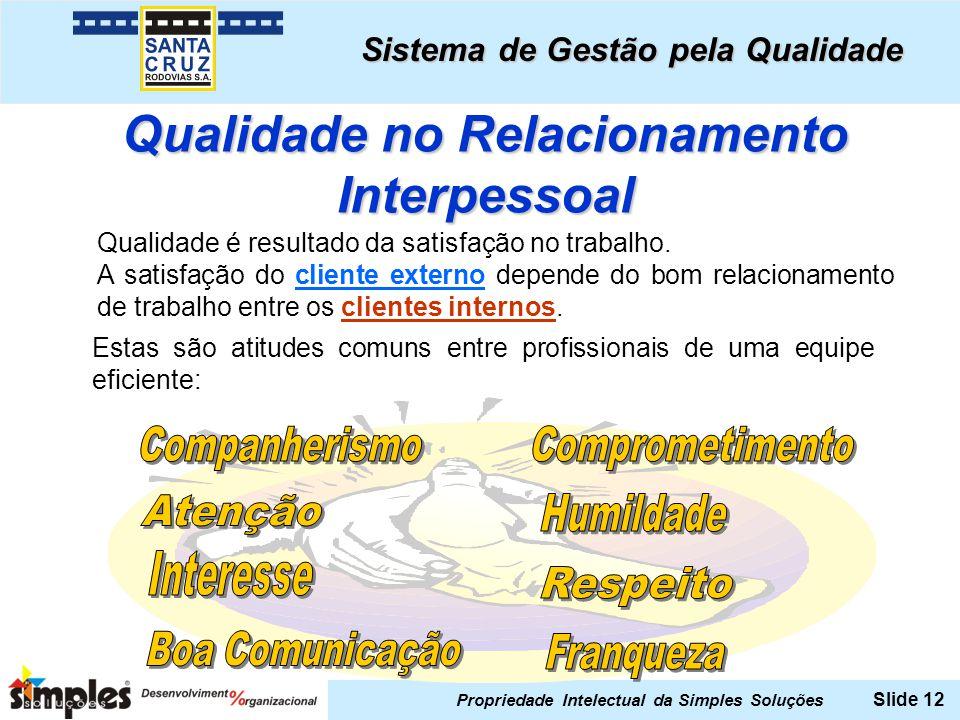 Propriedade Intelectual da Simples Soluções Slide 12 Sistema de Gestão pela Qualidade Qualidade no Relacionamento Interpessoal Qualidade é resultado d