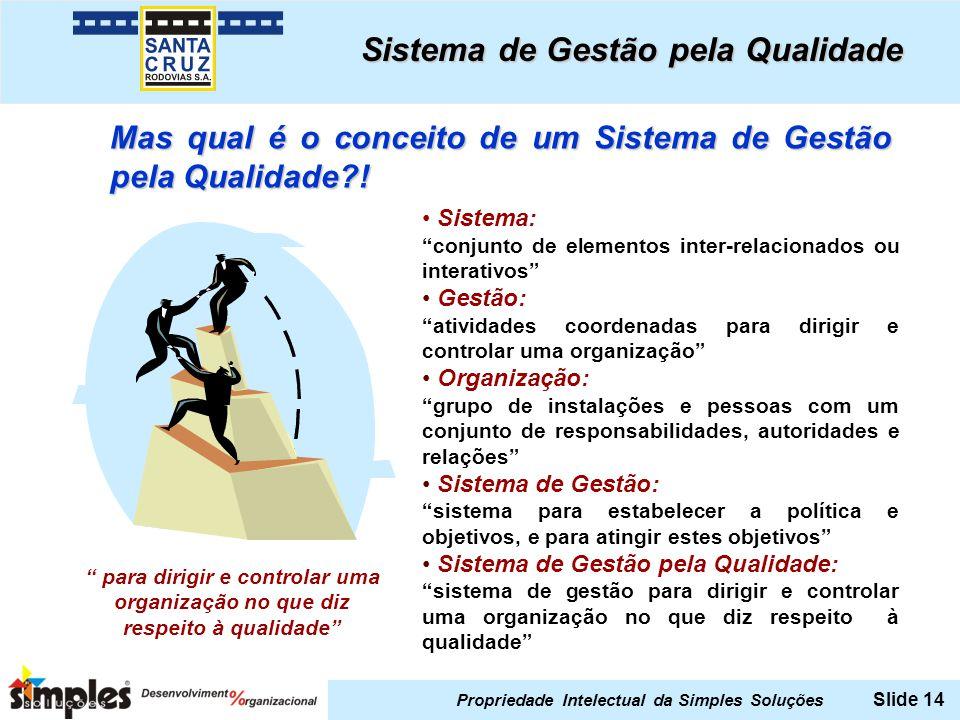 Propriedade Intelectual da Simples Soluções Slide 14 Sistema de Gestão pela Qualidade para dirigir e controlar uma organização no que diz respeito à q