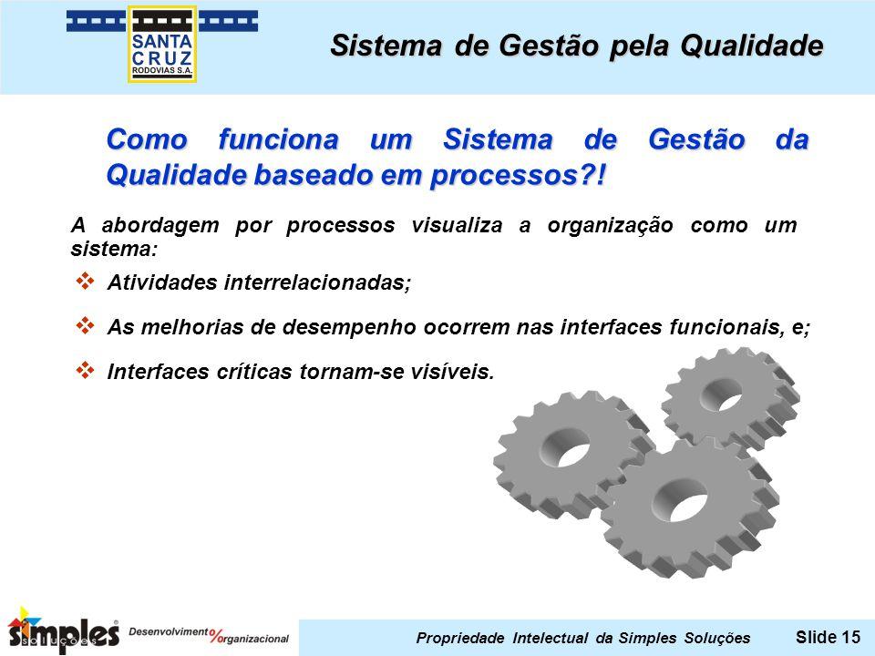 Propriedade Intelectual da Simples Soluções Slide 15 Como funciona um Sistema de Gestão da Qualidade baseado em processos?! Sistema de Gestão pela Qua