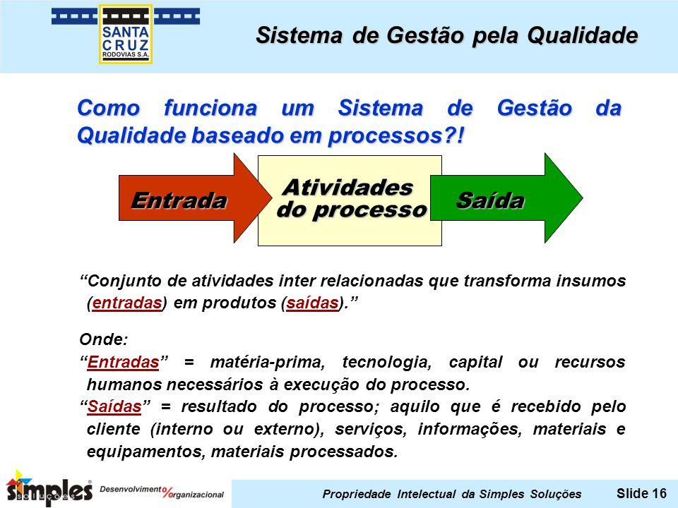 Propriedade Intelectual da Simples Soluções Slide 16 Conjunto de atividades inter relacionadas que transforma insumos (entradas) em produtos (saídas).