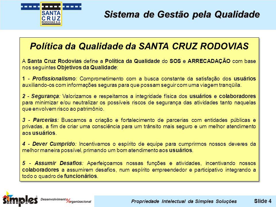Propriedade Intelectual da Simples Soluções Slide 4 Sistema de Gestão pela Qualidade Política da Qualidade da SANTA CRUZ RODOVIAS A Santa Cruz Rodovia