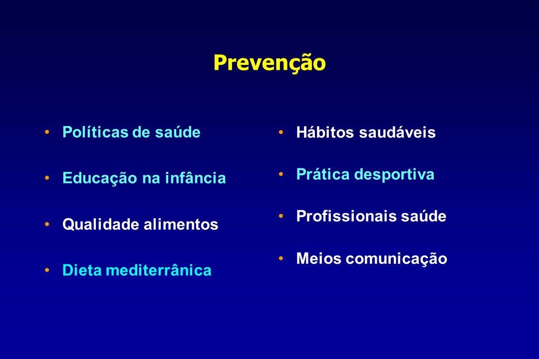 Prevenção Políticas de saúde Educação na infância Qualidade alimentos Dieta mediterrânica Hábitos saudáveis Prática desportiva Profissionais saúde Mei