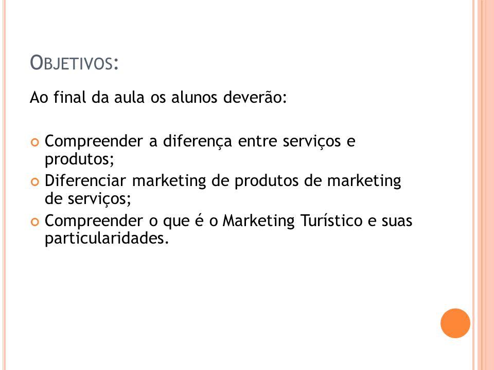 O BJETIVOS : Ao final da aula os alunos deverão: Compreender a diferença entre serviços e produtos; Diferenciar marketing de produtos de marketing de