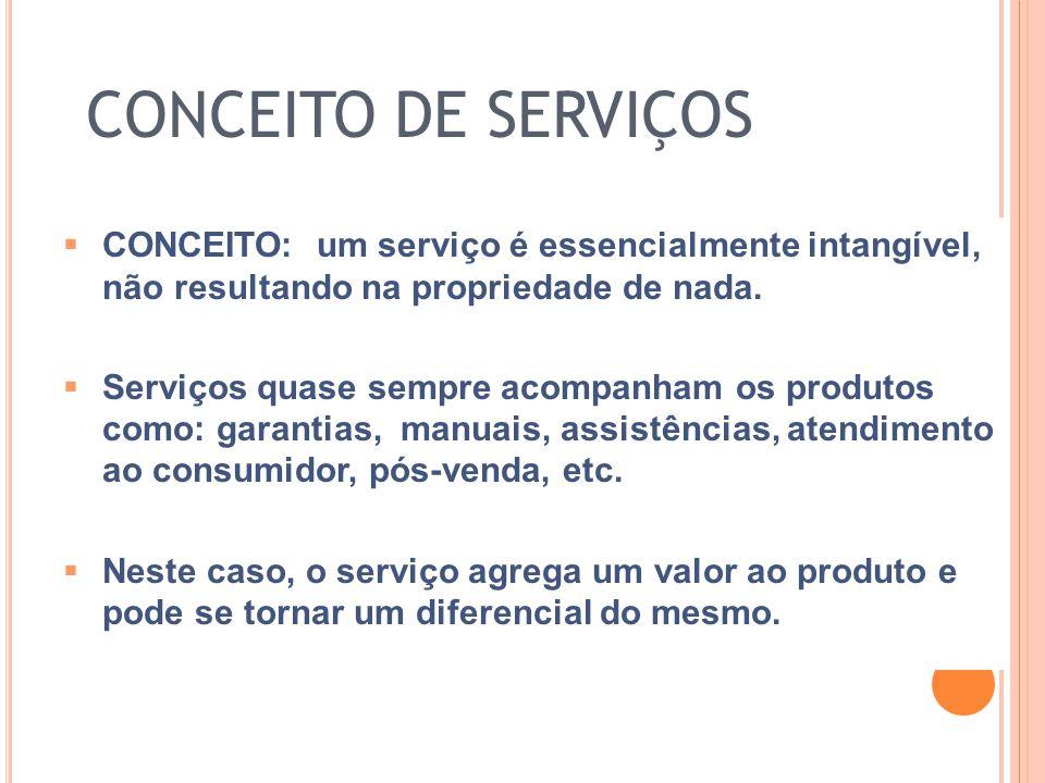 CONCEITO DE SERVIÇOS CONCEITO: um serviço é essencialmente intangível, não resultando na propriedade de nada. Serviços quase sempre acompanham os prod