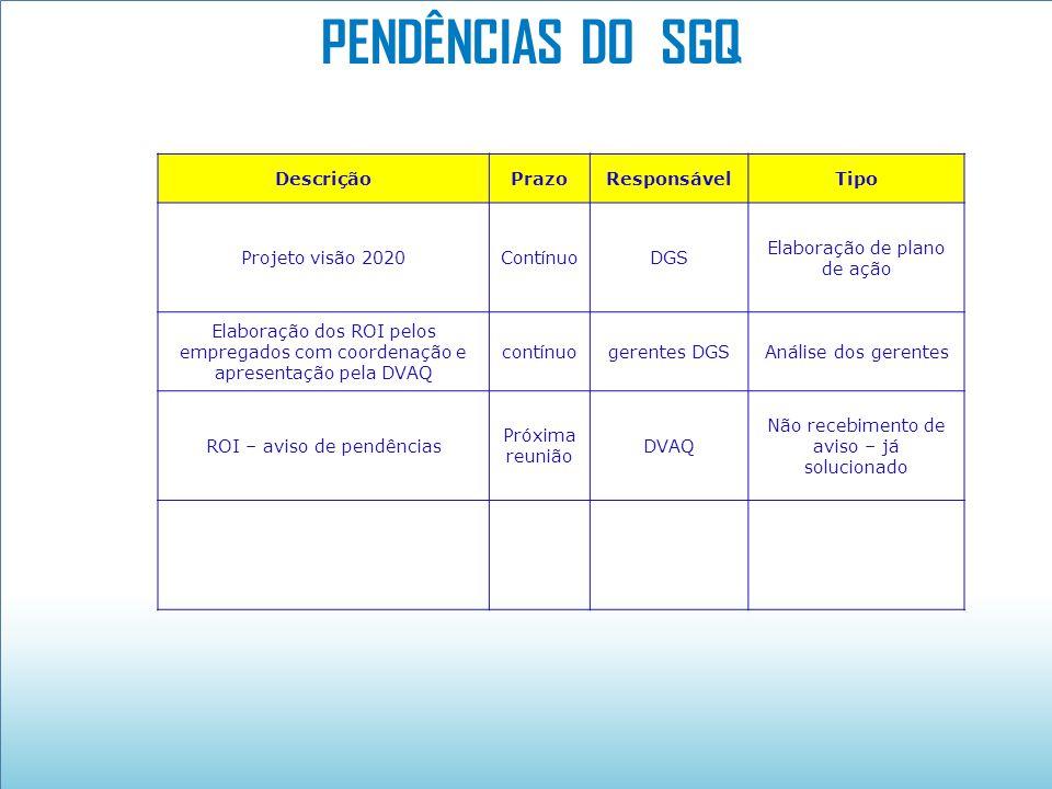 DescriçãoPrazoResponsávelTipo Projeto visão 2020ContínuoDGS Elaboração de plano de ação Elaboração dos ROI pelos empregados com coordenação e apresent