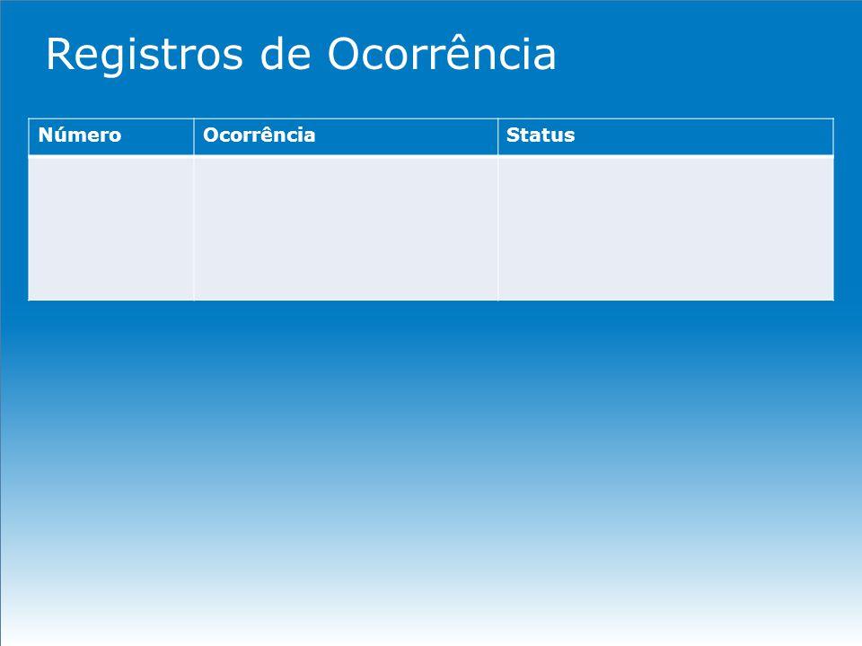 Registros de Ocorrência NúmeroOcorrênciaStatus
