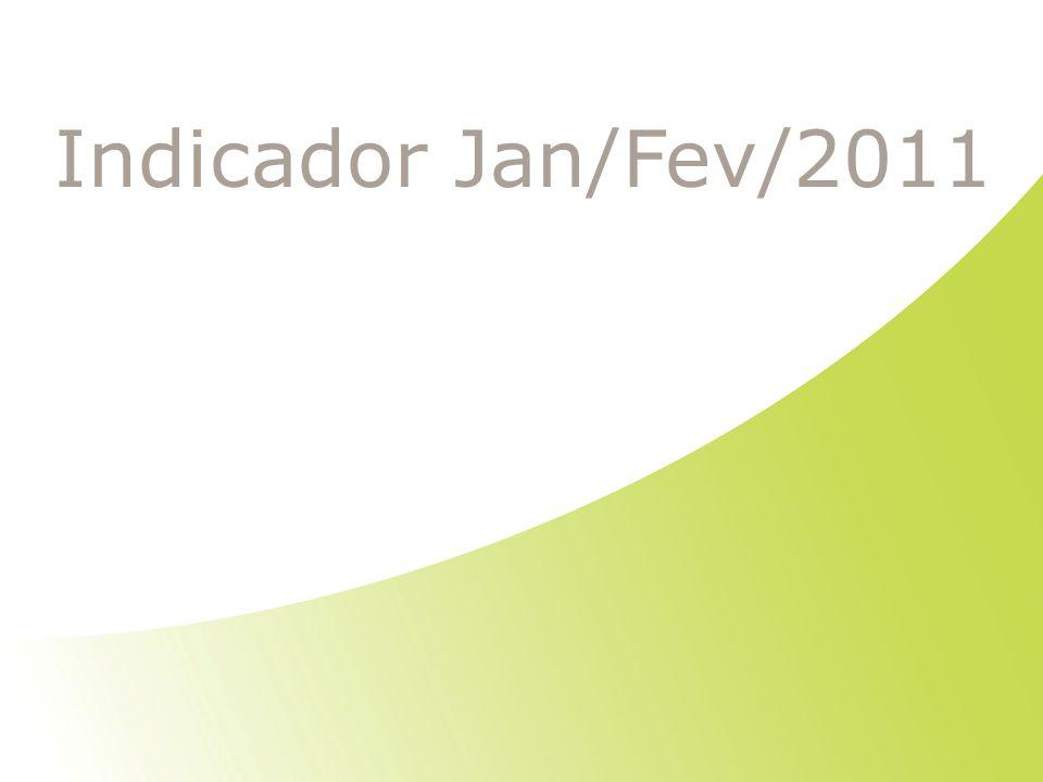 Indicador Jan/Fev/2011