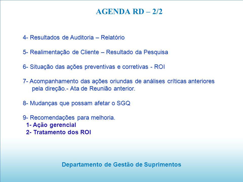 Departamento de Gestão de Suprimentos AGENDA RD – 2/2 4- Resultados de Auditoria – Relatório 5- Realimentação de Cliente – Resultado da Pesquisa 6- Si