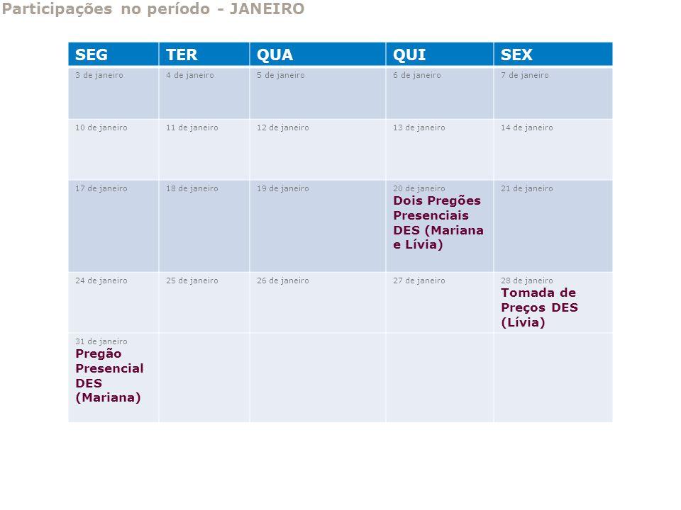 Participações no período - JANEIRO SEGTERQUAQUISEX 3 de janeiro4 de janeiro5 de janeiro6 de janeiro7 de janeiro 10 de janeiro11 de janeiro12 de janeir
