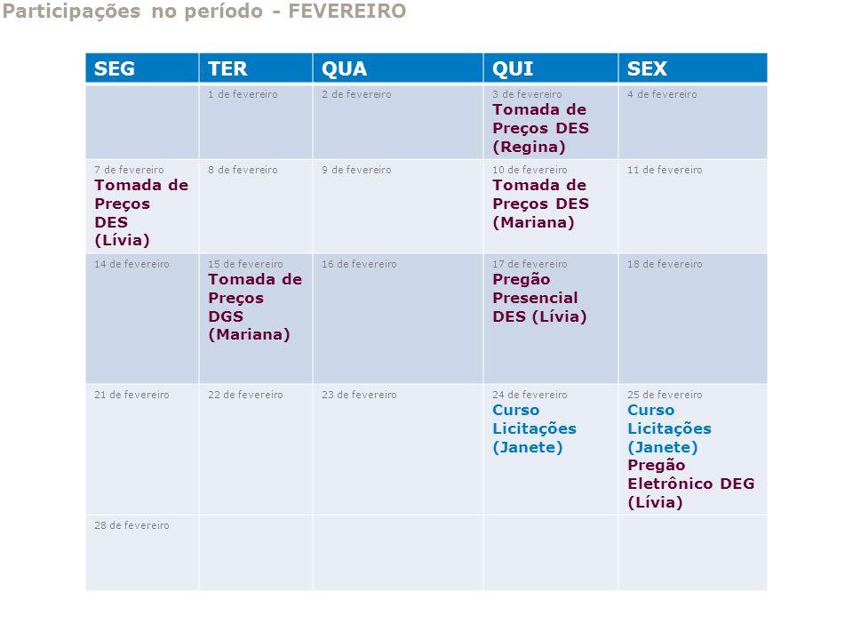 Participações no período - FEVEREIRO SEGTERQUAQUISEX 1 de fevereiro2 de fevereiro3 de fevereiro Tomada de Preços DES (Regina) 4 de fevereiro 7 de feve