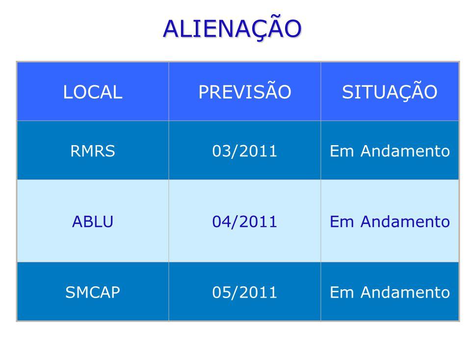 ALIENAÇÃO LOCALPREVISÃOSITUAÇÃO RMRS03/2011Em Andamento ABLU04/2011Em Andamento SMCAP05/2011Em Andamento