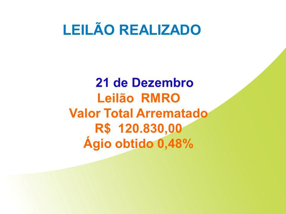 21 de Dezembro Leilão RMRO Valor Total Arrematado R$ 120.830,00 Ágio obtido 0,48% LEILÃO REALIZADO