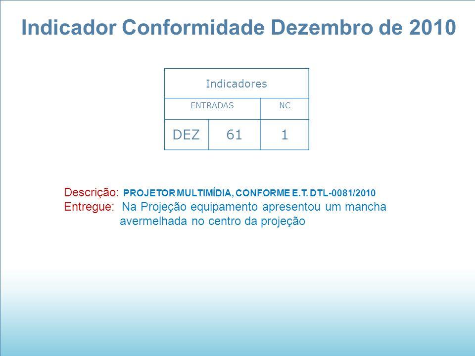 Indicador Conformidade Dezembro de 2010 Indicadores ENTRADASNC DEZ611 Descrição: PROJETOR MULTIMÍDIA, CONFORME E.T. DTL-0081/2010 Entregue: Na Projeçã