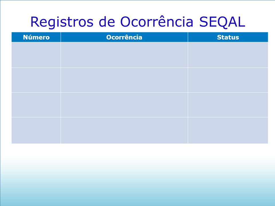 Registros de Ocorrência SEQAL NúmeroOcorrênciaStatus