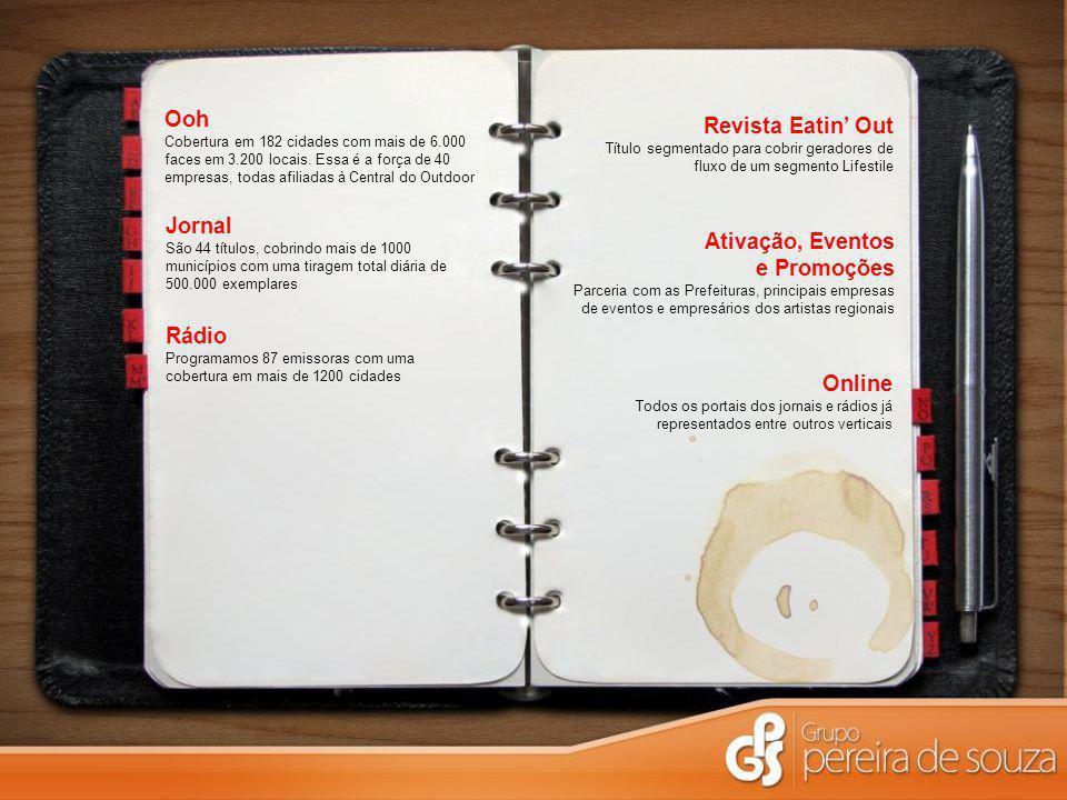 Relógio Urbano(Campinas) Front-Light Relógio + Temperatura (Campinas) Ooh – Relógios Urbanos na Cidade de Campinas