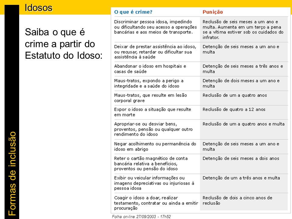 Links interessantes de pesquisa Formas de inclusão http://www.senado.gov.br/web/relatorios/destaques/2003057rf.pdf Estatuto do idoso http://www.unesco.org.br Unesco http://www.unesco.org.br/areas/dsocial/areastematicas/inclusaosocial/index_html/mostra_documento Unesco – artigo inclusão social http://pt.wikipedia.org/wiki/Educa%C3%A7%C3%A3o_inclusiva#Declara.C3.A7.C3.A3o_Intern acional_de_Montreal_sobre_Inclus.C3.A3o Educação Inclusiva http://pt.wikipedia.org/wiki/Inclus%C3%A3o_digital Inclusão digital Minorias Étnicas http://www.dhnet.org.br/direitos/militantes/lucianomaia/lmaia_minorias.html Vídeo - youtube http://www.youtube.com/watch?v=KfTovA3qGCs