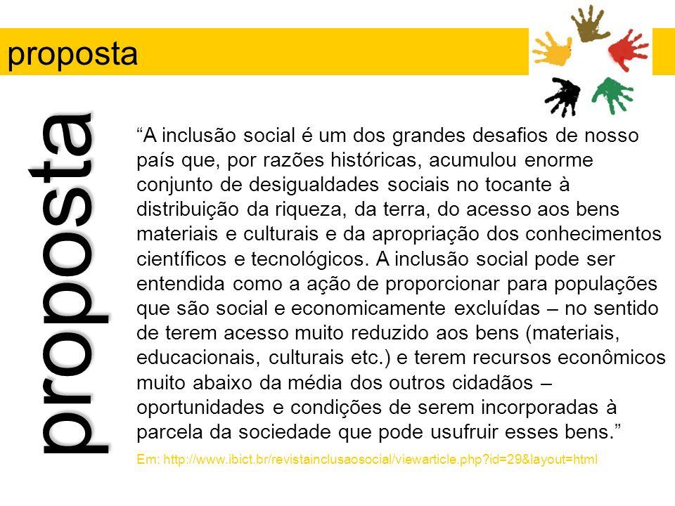 Baseando-se nos fragmentos anteriores, produza um texto dissertativo, com cerca de trinta linhas abordando o seguinte tema: tema tema Inclusão Social: formas e questionamentos