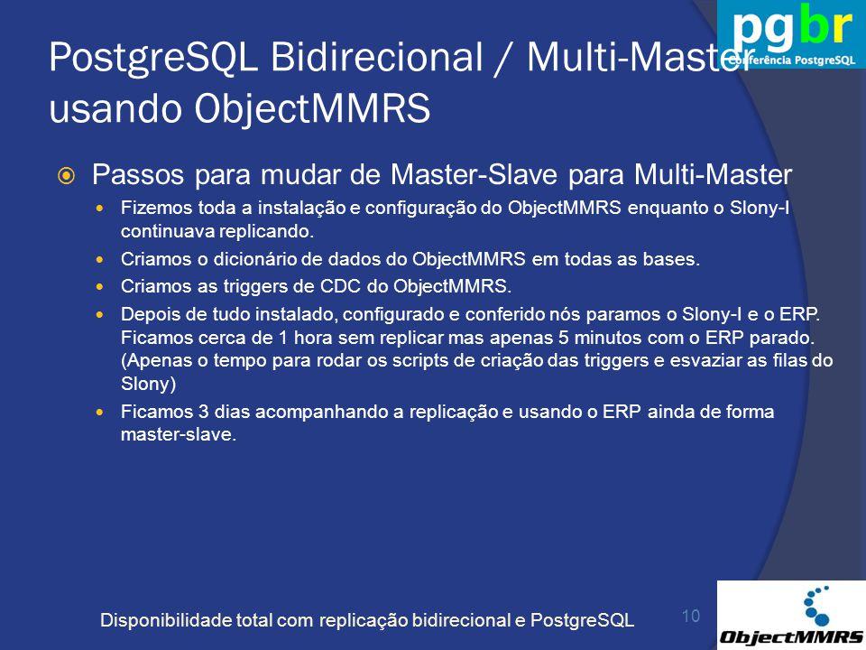Disponibilidade total com replicação bidirecional e PostgreSQL PostgreSQL Bidirecional / Multi-Master usando ObjectMMRS Passos para mudar de Master-Sl