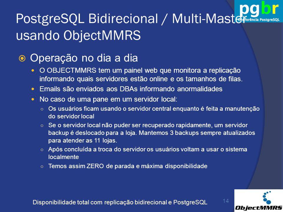 Disponibilidade total com replicação bidirecional e PostgreSQL PostgreSQL Bidirecional / Multi-Master usando ObjectMMRS Operação no dia a dia O OBJECT