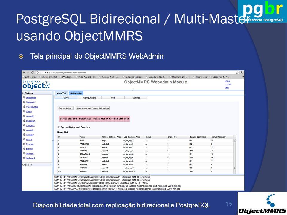 Disponibilidade total com replicação bidirecional e PostgreSQL PostgreSQL Bidirecional / Multi-Master usando ObjectMMRS Tela principal do ObjectMMRS W