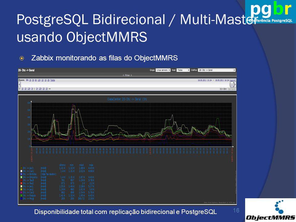 Disponibilidade total com replicação bidirecional e PostgreSQL PostgreSQL Bidirecional / Multi-Master usando ObjectMMRS Zabbix monitorando as filas do