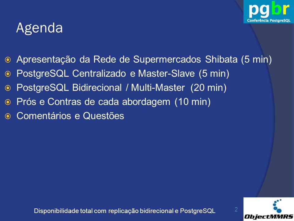 Disponibilidade total com replicação bidirecional e PostgreSQL Agenda Apresentação da Rede de Supermercados Shibata (5 min) PostgreSQL Centralizado e