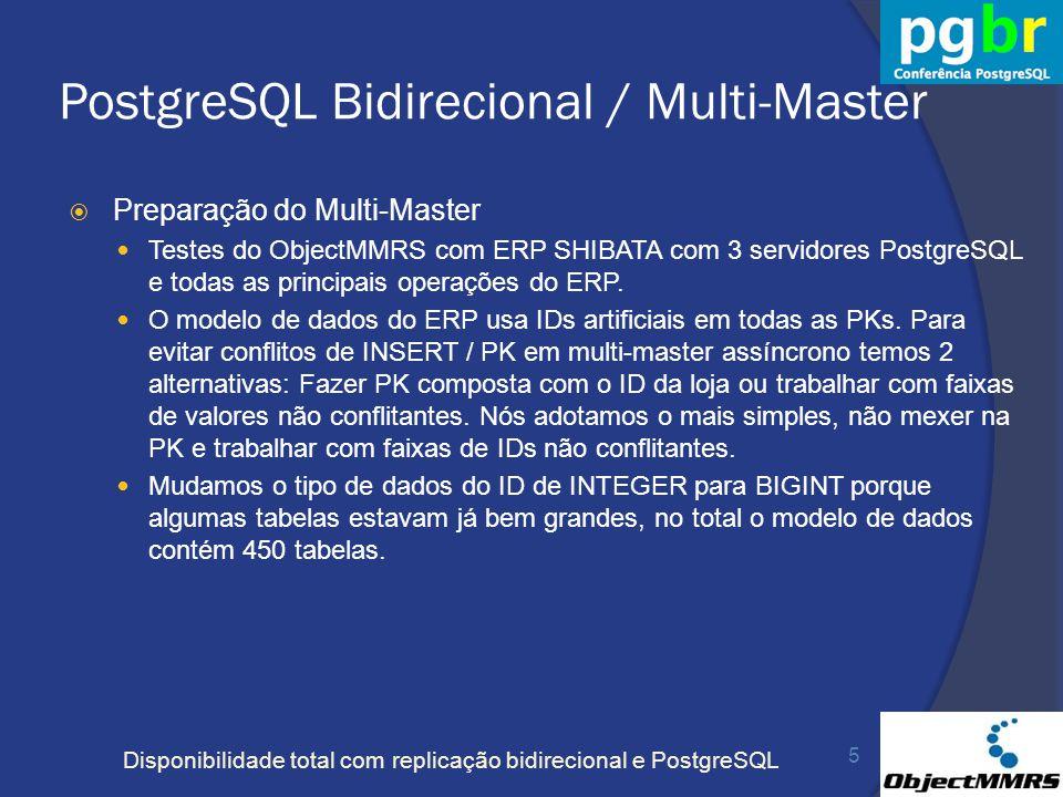 Disponibilidade total com replicação bidirecional e PostgreSQL PostgreSQL Bidirecional / Multi-Master Preparação do Multi-Master Testes do ObjectMMRS